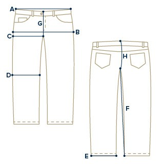 guida taglie pantaloni 5 tasche