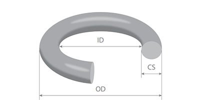 How to Size O Rings