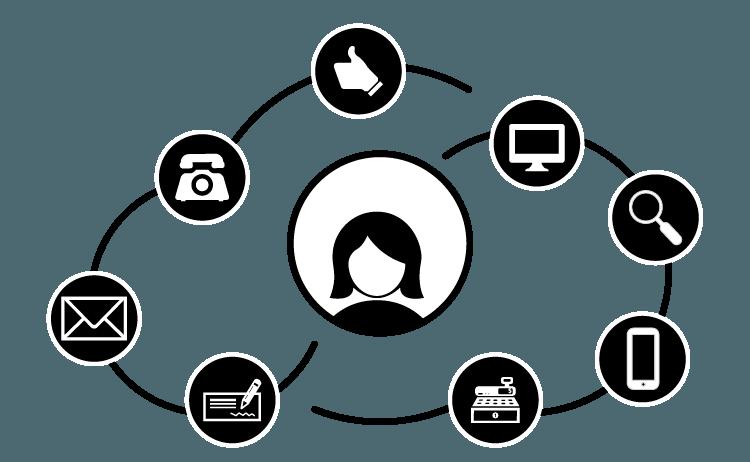 Crea experiencias omnichannel