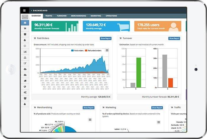Kooomo Platform Features