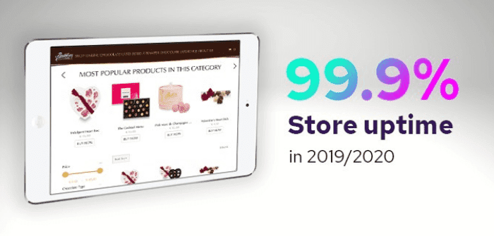 The sweet taste of success! Butlers Chocolates increases revenue growth by 94% with the Kooomo eCommerce platform