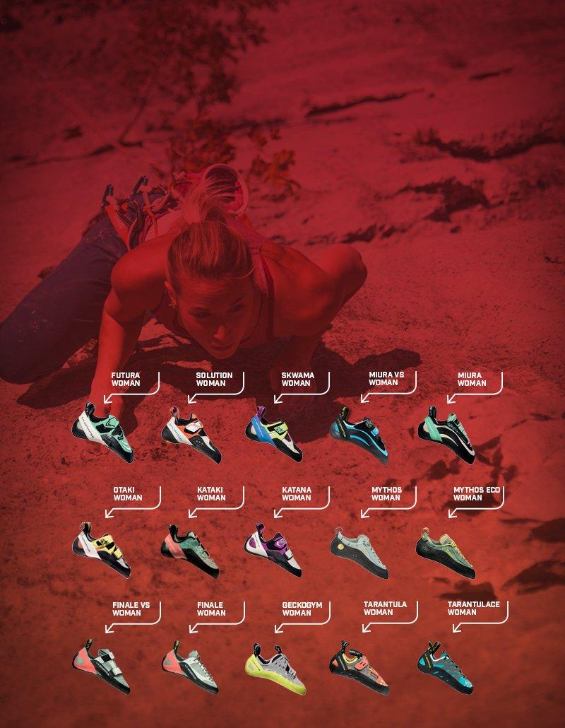 Confronto e Caratteristiche Scarpette Arrampicata | La Sportiva®